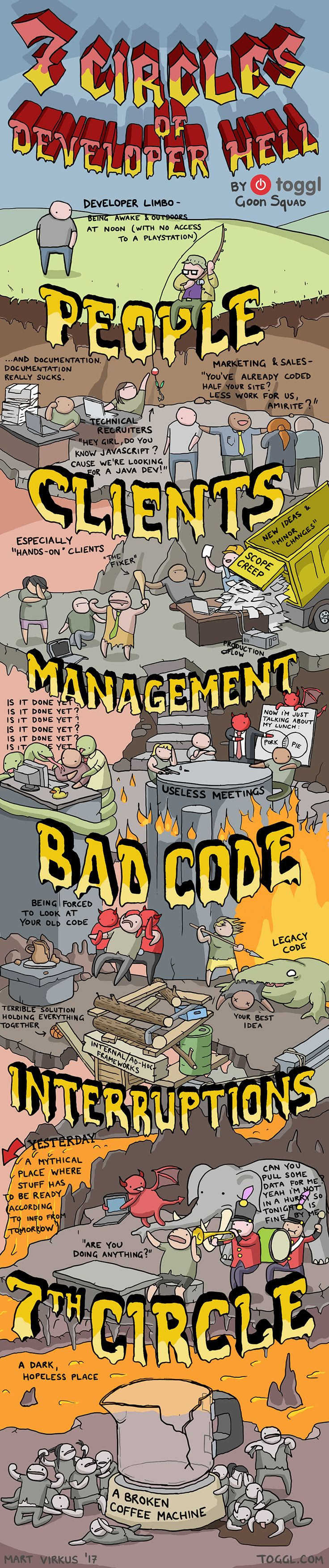 7 Circles of Developer Hell - A Toggl Infographic