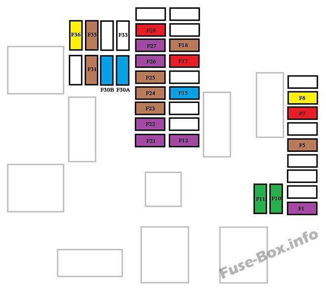 Instrument panel fuse box diagram (Full): Citroen SpaceTourer / Dispatch /  Jumpy (2016, 2017, 2018-...) | Fuse box, Citroen spacetourer, CitroenPinterest