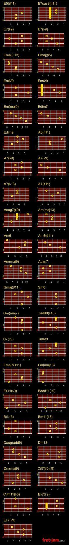 dark guitar chord chart