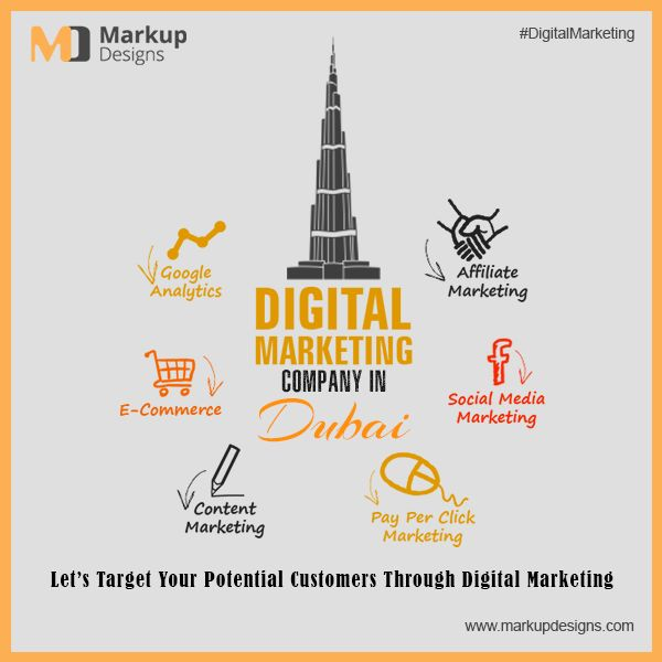 Let's Target Your Potential Customers Through Digital Marketing ! Markupdesigns, the leading #Digital PR Agency in #Dubai, offers innovative and creative digital #PR campaigns to promote your #business in the market.  #DigitalMarketing #WebDevelopment #SEO #PPC #SMO