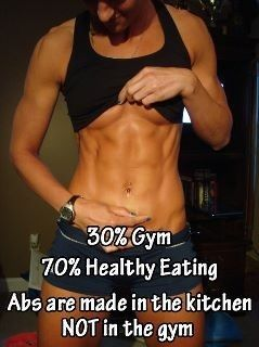 ABS ARE MADE IN THE KITCHEN NOT THE GYM. should print this out and slap it on my fridge