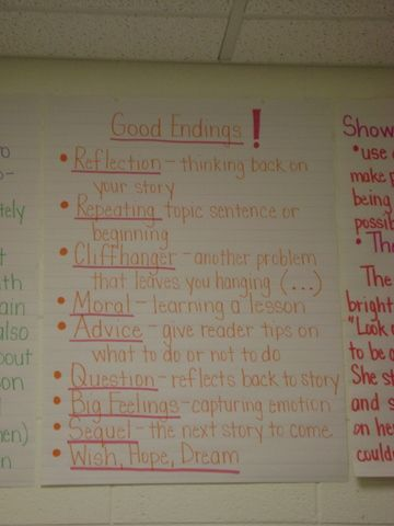 Good endings: Schools Reading Ccor, Writing Spelling Vocab, Education Reading Writ, Teaching Writing, Writing Workshop, Charts Photo