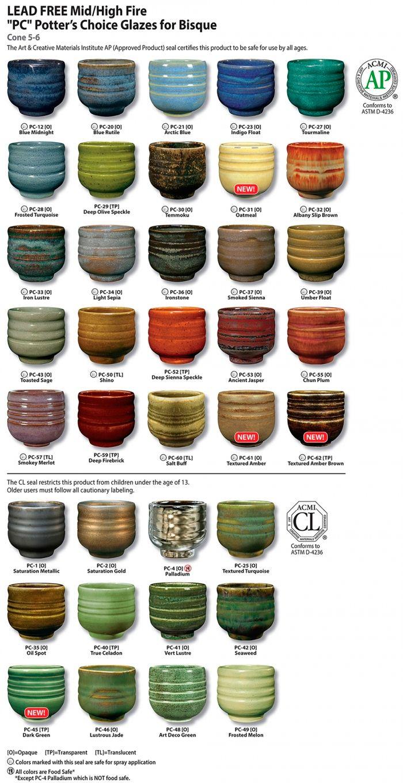 Pc27 Amaco Potters Choice-Tourmaline