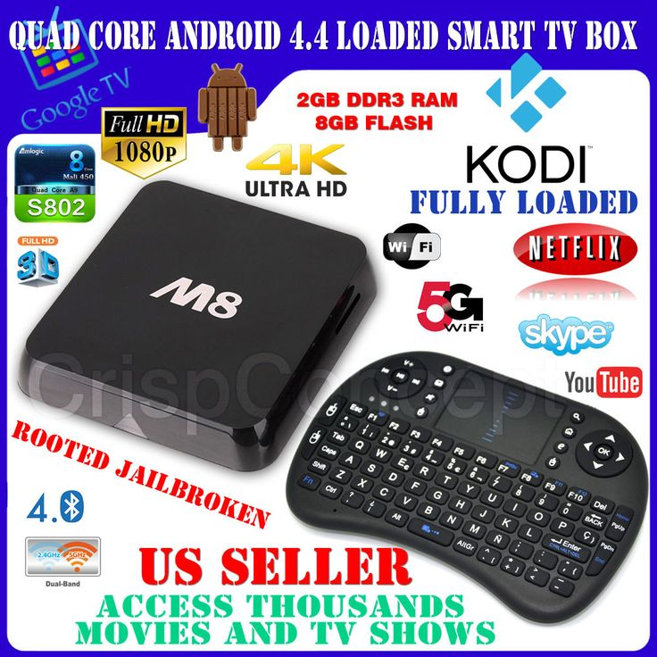 MBOX M8 Quad Core Jailbroken Android 44 Loaded XBMC TV Box 8GB Wi Fi HDMI