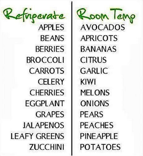 Tips on How to Store your Fruits & Veggies. Find Recipes for these ingredients here:http://www.pamperedchef.biz/tammysaffer?page=calendar