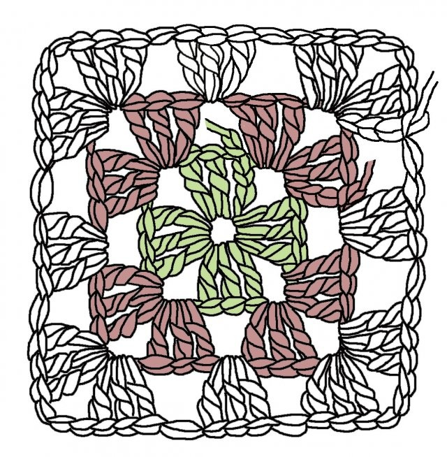 granny square tutorial - the easiest to follow with awesome diagrams.   Legit.