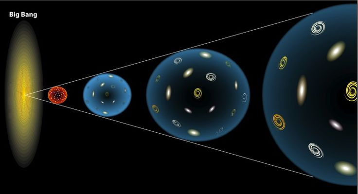 It's bigger on the inside: Tardis regions in spacetime and the expanding universe By Brian Dodson October 7, 2013 Is dark energy needed to accelerate the expansion of the universe? (Image: Shutterstock)