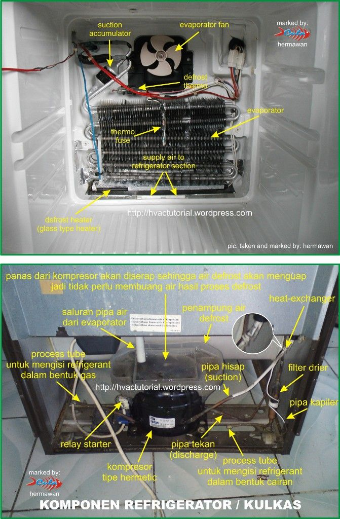 Domestic Refrigerator Parts Refrigeration And Air Conditioning