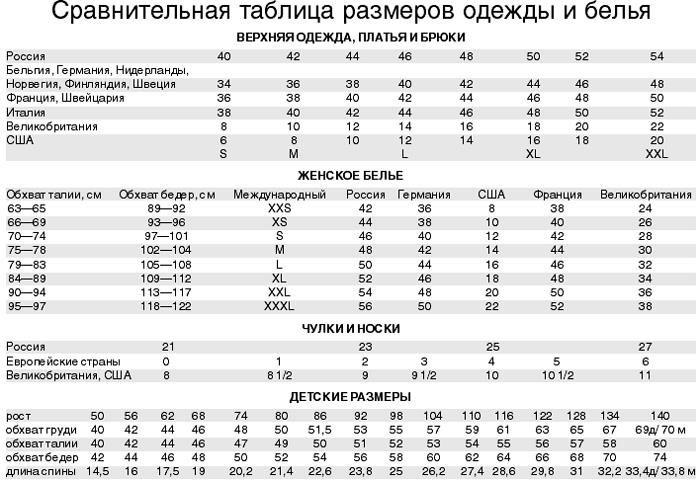 Одежда из англии таблица европейский размер мужской костюм