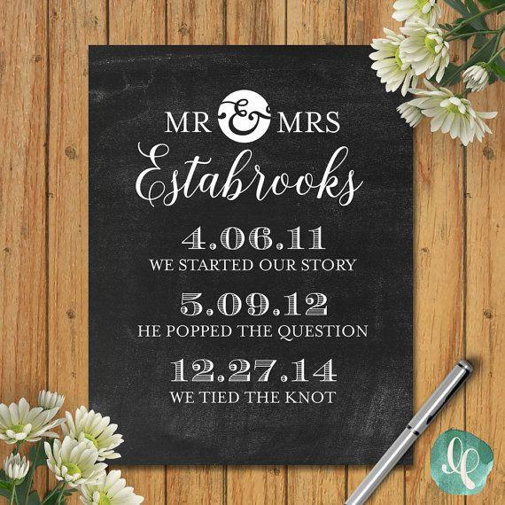 Our Love Story Timeline Printable Decor / Custom Wedding Printable Signs / Relationship Timeline Wedding Stats Printable Home Decor DIGITAL