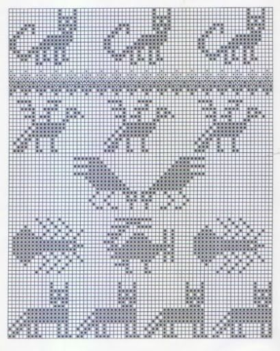 Andean Knitting charts + The Andean Tunics (Met.Museum) - Monika Romanoff - Picasa webbalbum
