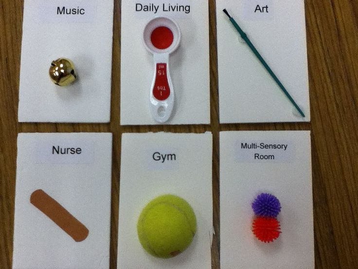 Our Tactile Object symbols