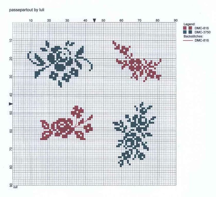 tiny lil roses to cross stitch. sometimes you just need something simple! :P