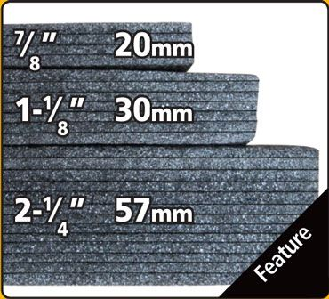 """Kaizen Foam is another great product designed to help you achieve maximum organization and visual control in your workspace! Kaizen Foam peels away in layers creating a perfect fit for all your tools in drawers and on walls. Sheet size: 2' x 4'. Black and White sandwiched foam has 1/8"""" (5mm) black layer on white foam block."""