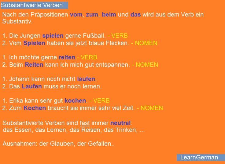 13 best Possesivpronomen images on Pinterest   Learn german ...