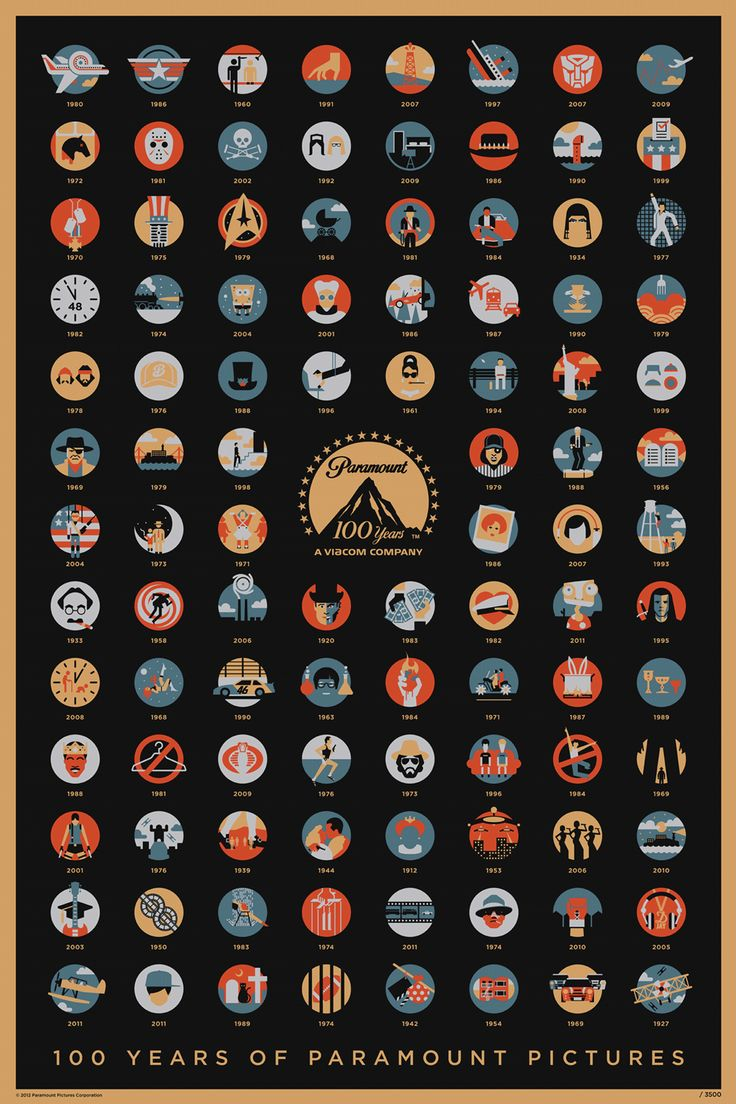 Really cool poster from Paramount celebrating 100 years of movies