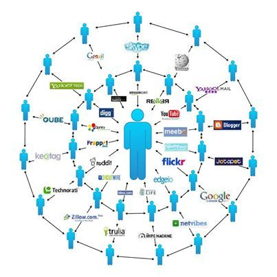 "Digital Media Hero is Internet Marketing Solutions"" http://www.digitalmediahero.com/"