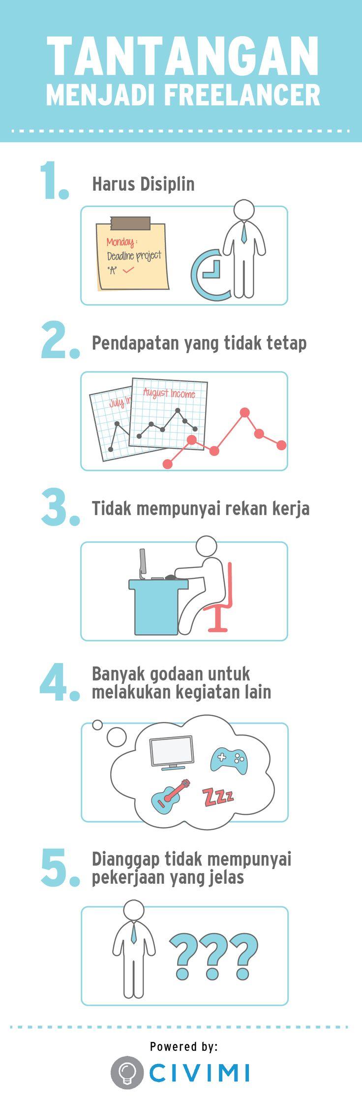 Tips for Freelancer (Infographic)
