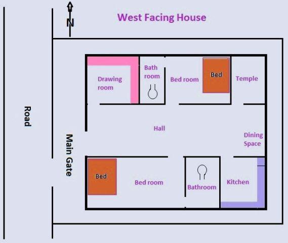 Vastu Shastra Tips For Living Room