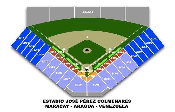 medias del Stadium Jose Peerz Colmenares. Maracay - Estado Aragua.