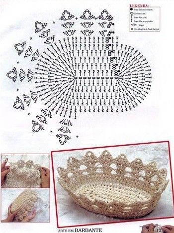 Filet charts of Baskets & more French Site Crochet Plaisir other free charts found on Girls & Crochet Facebook page.