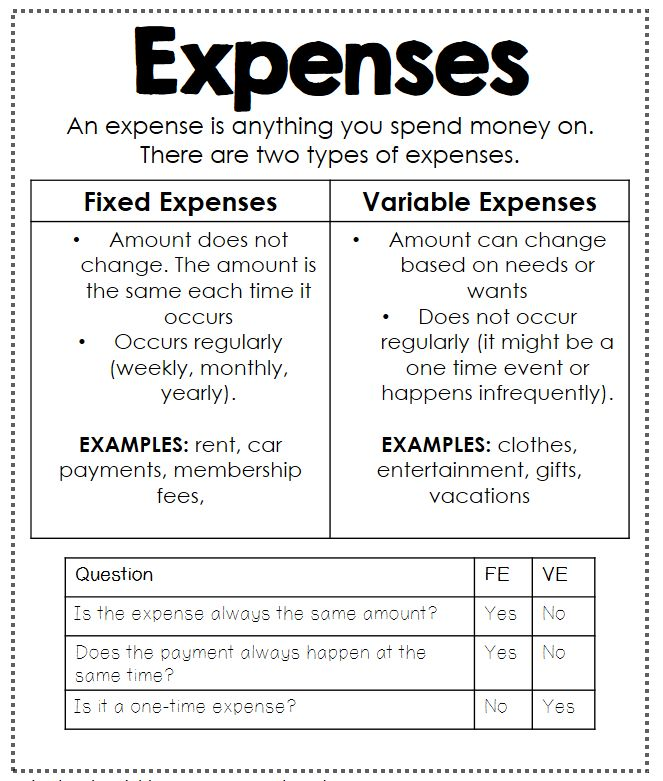 Worksheets Financial Literacy Worksheets 25 best ideas about financial literacy on pinterest this money interactive math journal