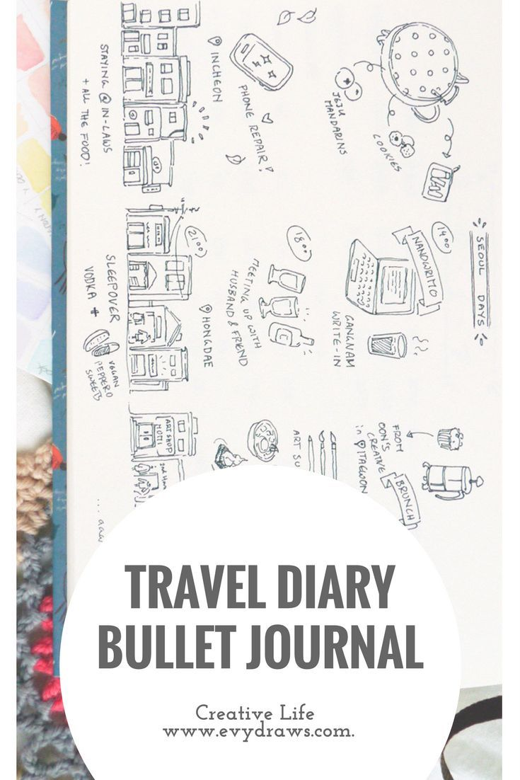 Bullet journal doodles for a travel diary.  I went to Seoul for an extended weekend and this little Bujo spread was one way of sketching during that short vacation. I like how the little location doodles and houses at the bottom turned out - and in general just enjoy my trials and errors when it comes to travel art journaling!  #bujo #bujoinspire #traveldiaries #journaling #artjournal