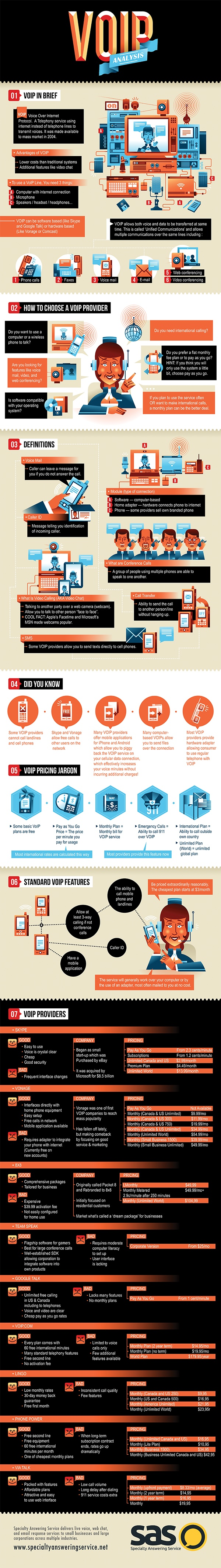 COMPARE VOIP PROVIDERS[INFOGRAPHIC]