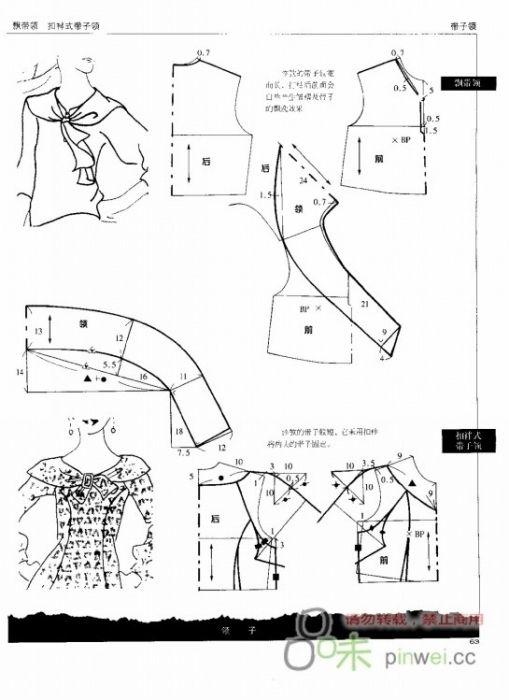 Modellazione elementi di abbigliamento femminile. Discussione sulla LiveInternet - Servizio russo diari online