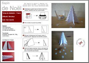 Sapin en papier d co noel pinterest - Origami sapin de noel facile ...