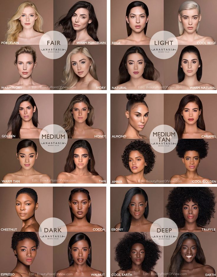 And it's finally here! The long awaited Stick Foundation by Anastasia Beverly Hills just launched and makeup lovers can't contain their excitement for a very good reason. Other than this…
