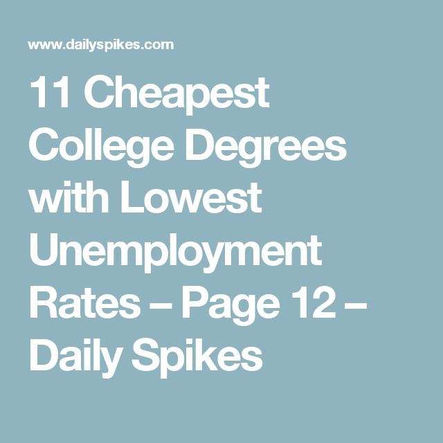 11 Cheapest College Degrees with Lowest Unemployment Rates – Page 12 – Daily Spikes