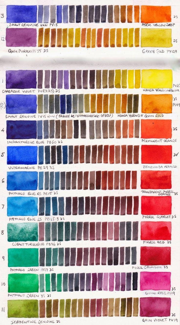 Colour exploration - a single pigment colour wheel