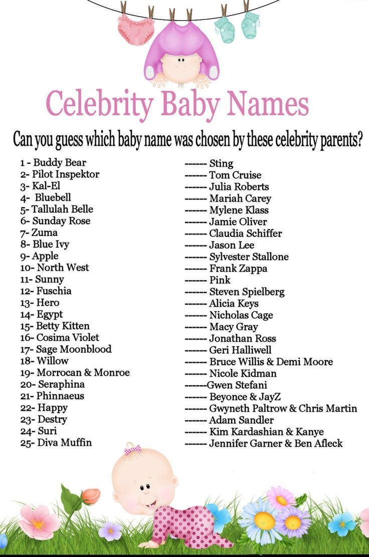 Celebrity Baby Name Guessing Game,Baby Shower Ideas,Instant Download,Printable,Girl,Baby Shower Games,Baby Shower,Pink,Baby Shower Game,Baby by SunshineBabyShowers on Etsy