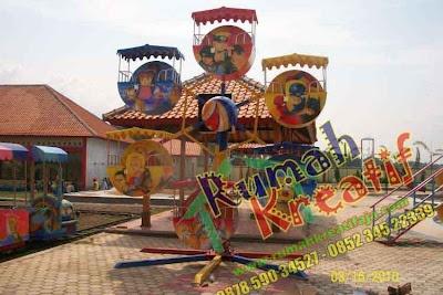Rumahkreatifaja.com, produsen kereta mini, kereta mall, dan komidi putar terbaik di Indonesia - http://zaid-info.blogspot.com/2012/08/Rumahkreatifaja.com-produsen-kereta-mini.html