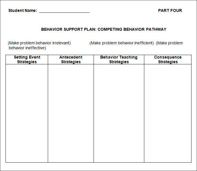 Behavior Support Plan Template Best Of Behavior Plan Template 3 Free Word Pdf Documents Behavior Intervention Plan Behavior Support Plans Behavior Plan
