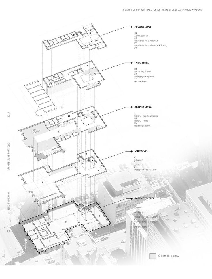 Gut gemocht 106 best GSAAP images on Pinterest | Columbia, Architecture and  OT73