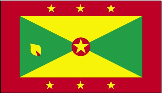 Country Flags: Grenada Flag