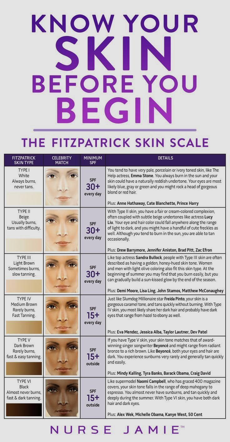 Helpful Beauty Tips Scale Skin Skin Care Skin Care Tips