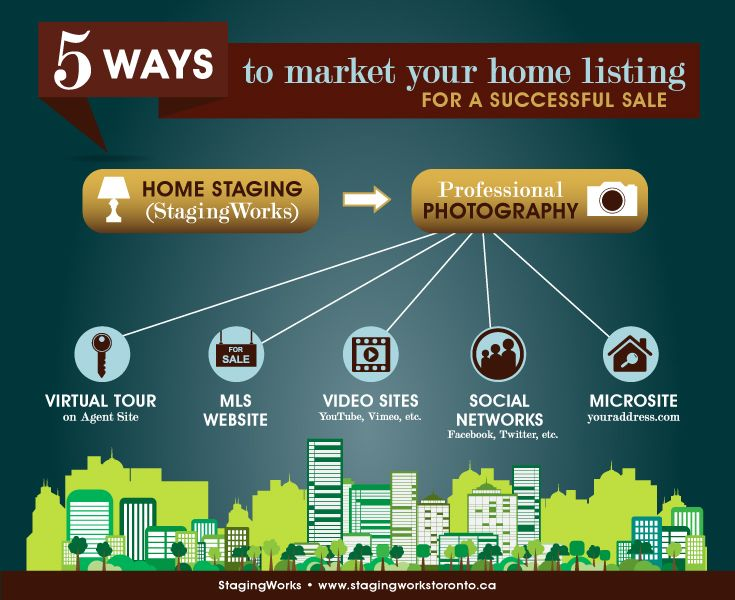 Consider these five tactics to supplement your marketing efforts for your Toronto home listing. StagingWorks is Toronto's premier home…