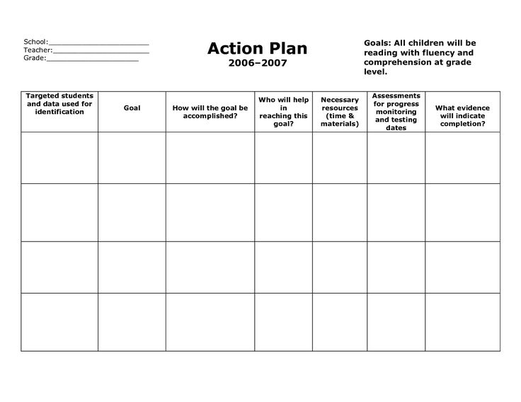 Action Plan Template Action Plan Format V5FCLyv5 School