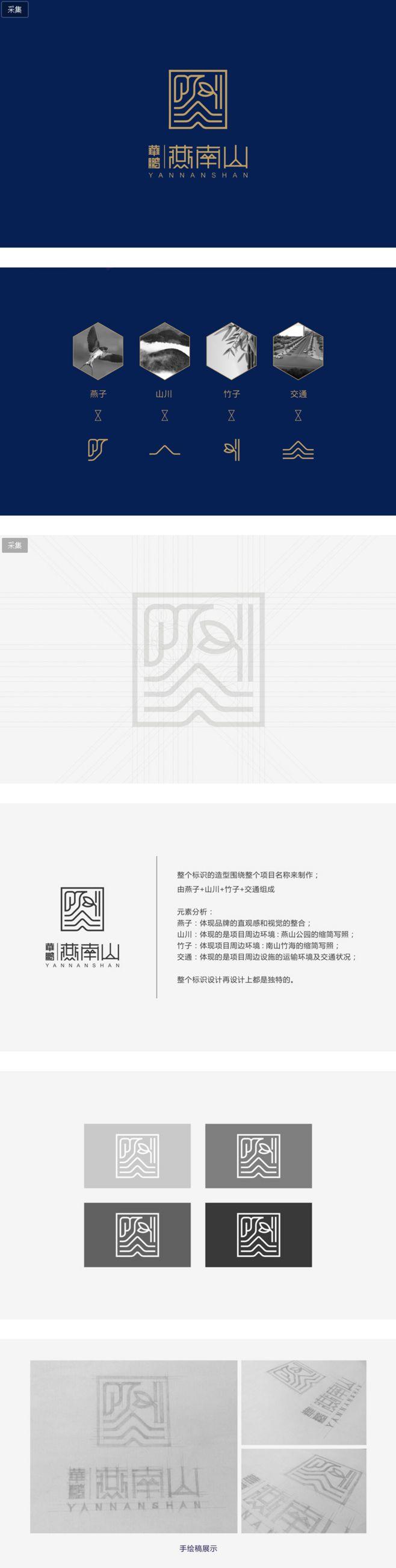 一些品牌LOGO提案——余尤勇 标志 平...