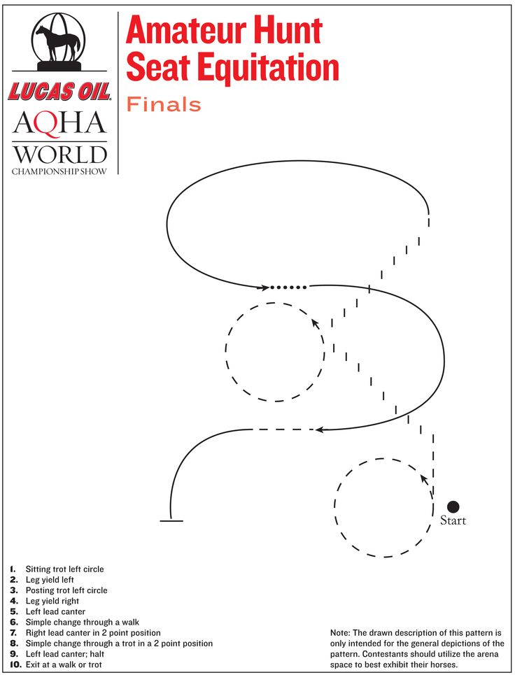 Hunt seat equitation finals pattern at the 2015 Lucas Oil AQHA World Championship Show