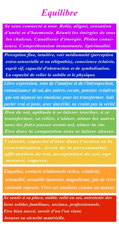 Mes chakras équilibrés.jpg Now You Can Learn To Use Your Natural Ability; To Channel Your Life-force Energy, Heal Your Family, Friends (and Yourself)... And Attain The Skills Of A Master Reiki Healer... http://pure-reikihealing.blogspot.com?prod=iA2GNyrQ