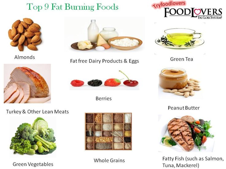 These natural and healthy foods helps in burning fat in our body quickly. These are food lovers diet choices for weight loss. Give it a try.