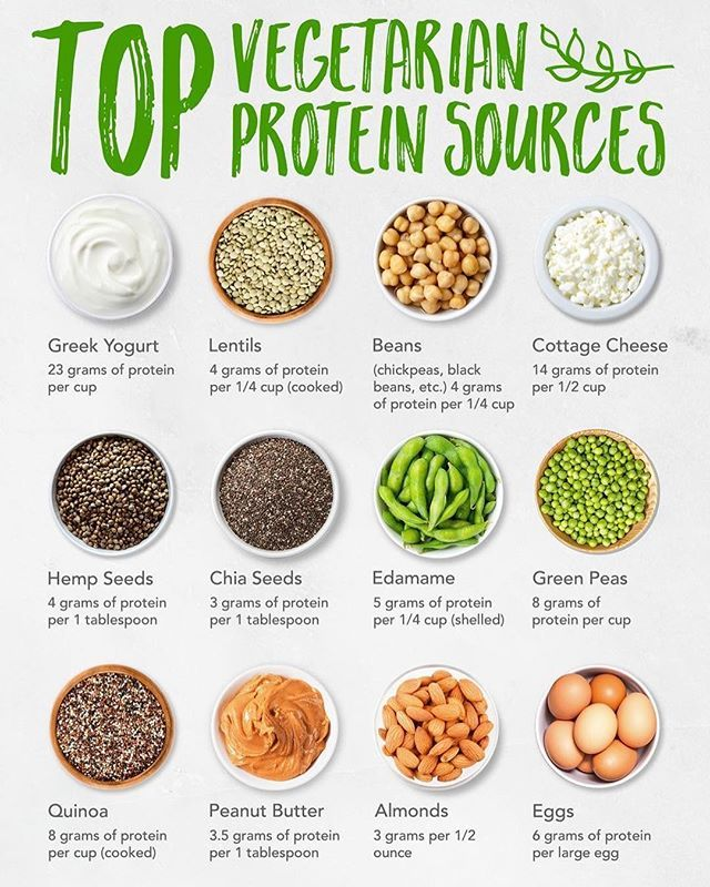 Adopting A Plant Based Diet Doesn T Come Naturally To Everyone And That S Okay As Someo Vegetarian Protein Sources Clean Eating Vegetarian Vegetarian Protein