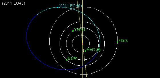 Has the Chelyabinsk Meteor Parent Asteroid Been Found?