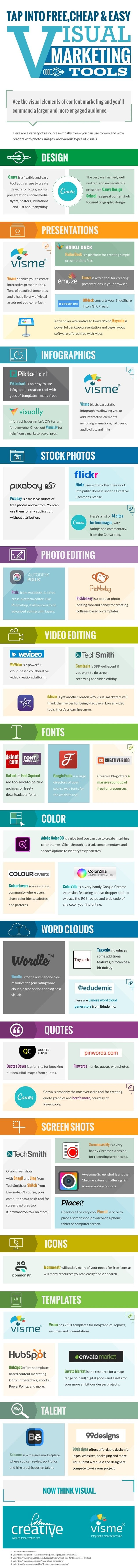 [Infographic] Tap Into Free, Cheap, and Easy Visual Marketing Tools