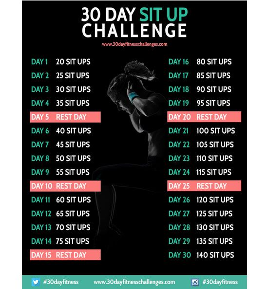 fitness model diet plan pdf