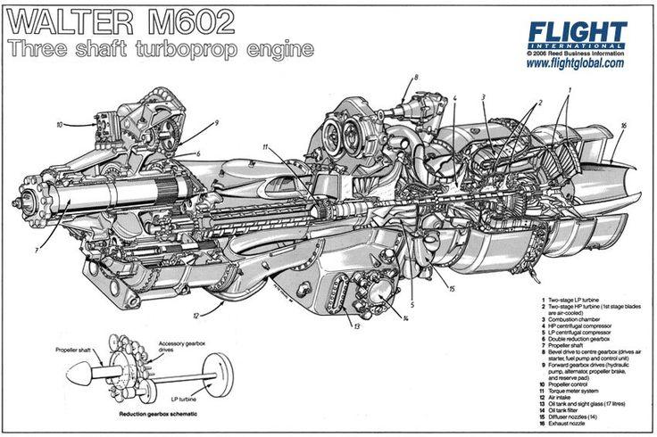 Walter M602 Cutaway 850 566 Design Engines Amp Cia